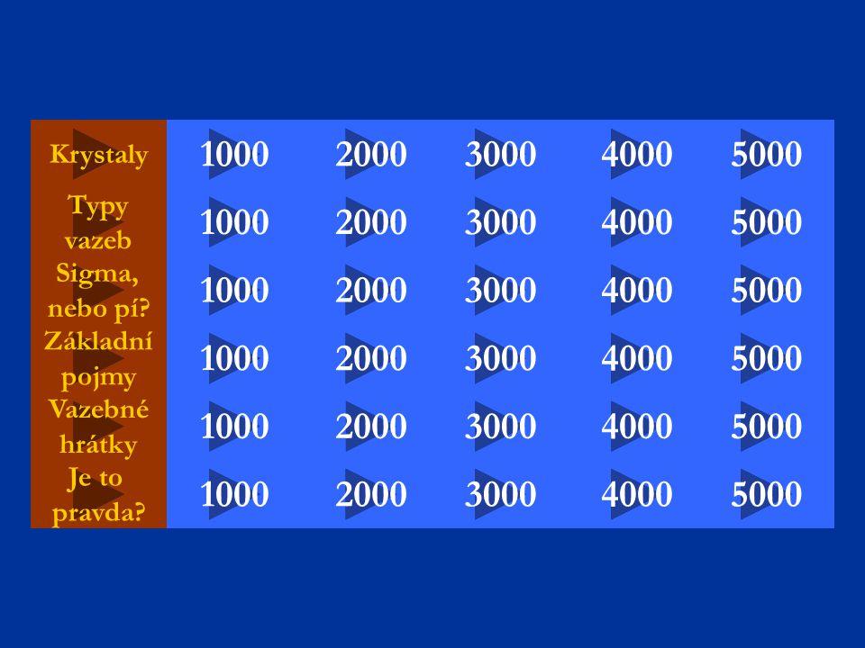 Krystaly 1000. 2000. 3000. 4000. 5000. Typy. vazeb. 1000. 2000. 3000. 4000. 5000. Sigma,