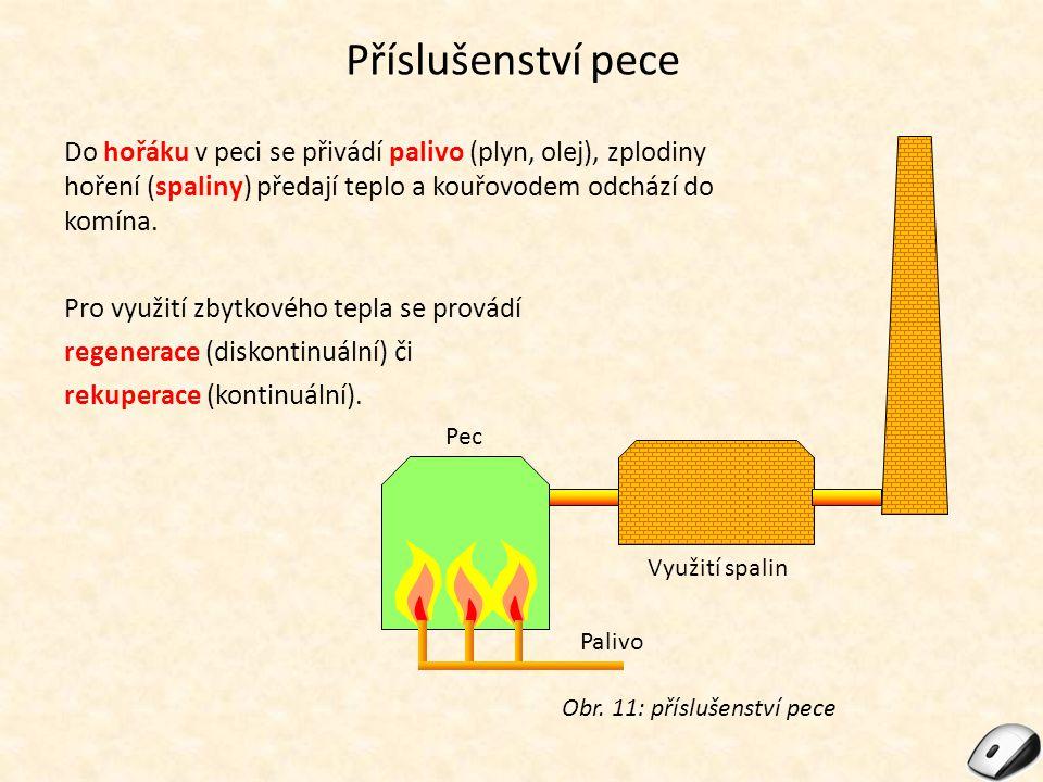 Příslušenství pece Do hořáku v peci se přivádí palivo (plyn, olej), zplodiny hoření (spaliny) předají teplo a kouřovodem odchází do komína.