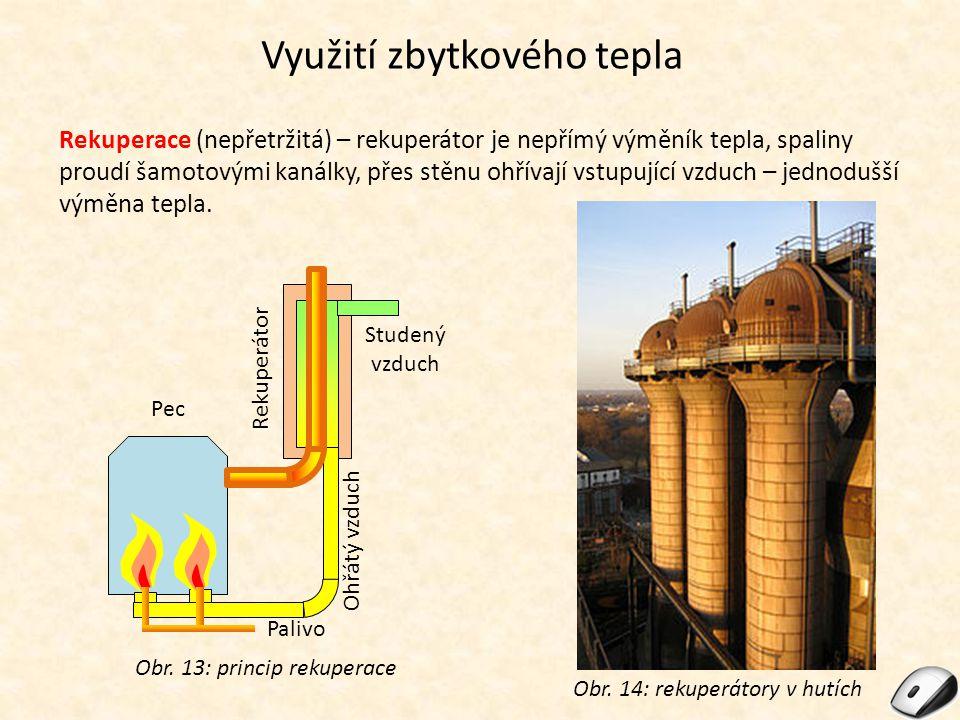 Využití zbytkového tepla