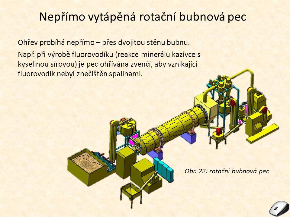 Nepřímo vytápěná rotační bubnová pec
