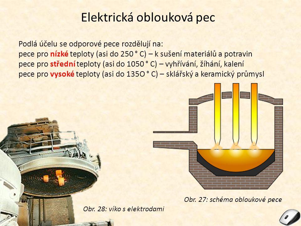 Elektrická oblouková pec