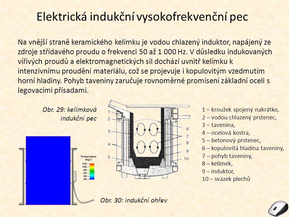 Elektrická indukční vysokofrekvenční pec