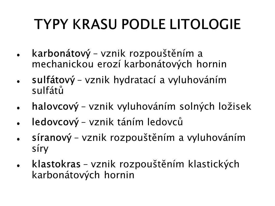 TYPY KRASU PODLE LITOLOGIE