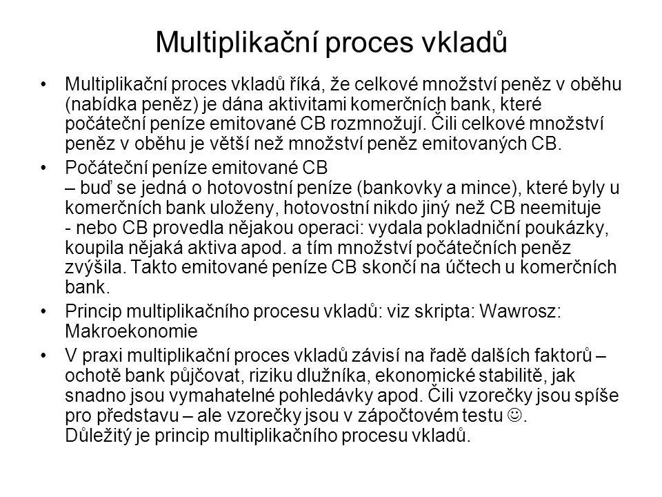 Multiplikační proces vkladů