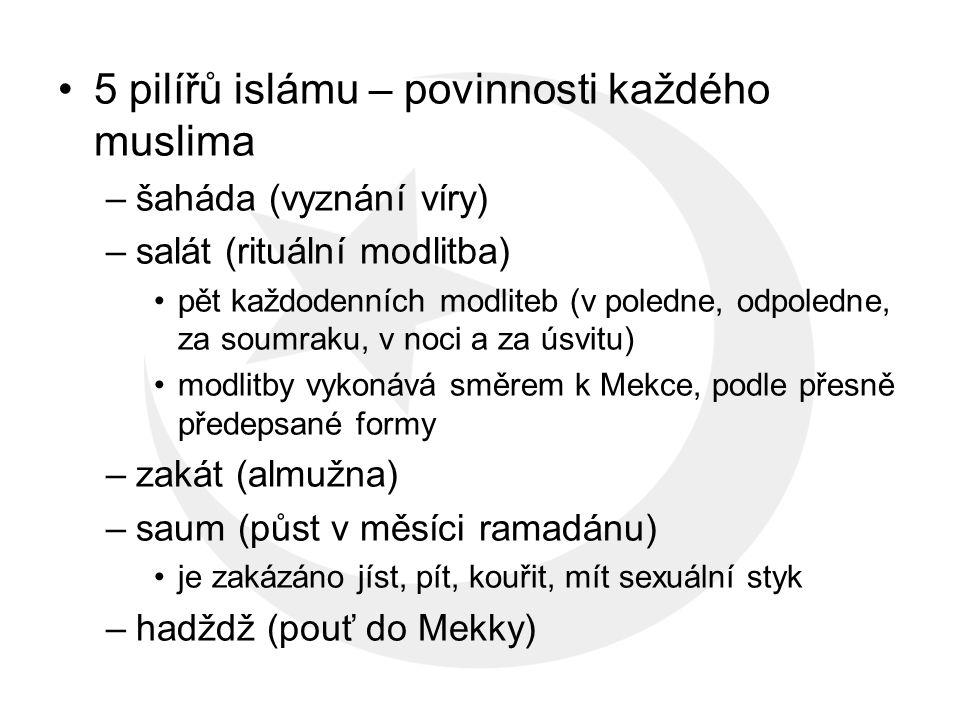5 pilířů islámu – povinnosti každého muslima