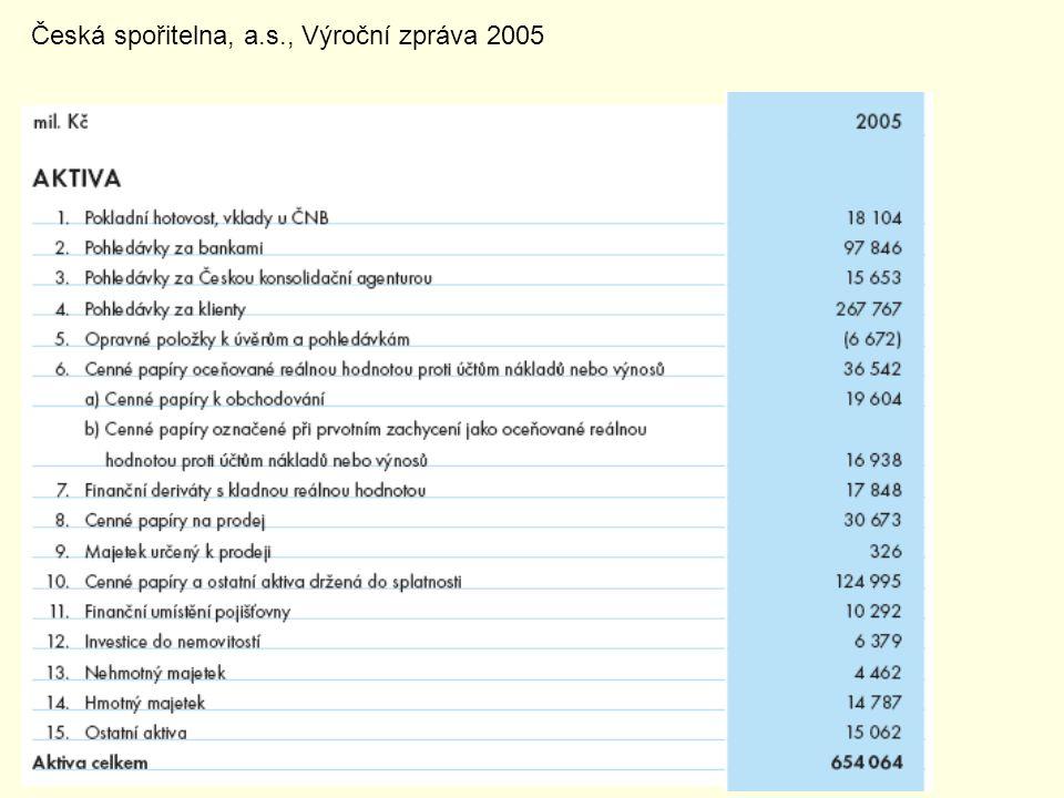 Česká spořitelna, a.s., Výroční zpráva 2005
