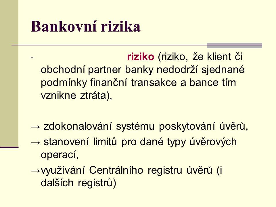 Bankovní rizika riziko (riziko, že klient či obchodní partner banky nedodrží sjednané podmínky finanční transakce a bance tím vznikne ztráta),