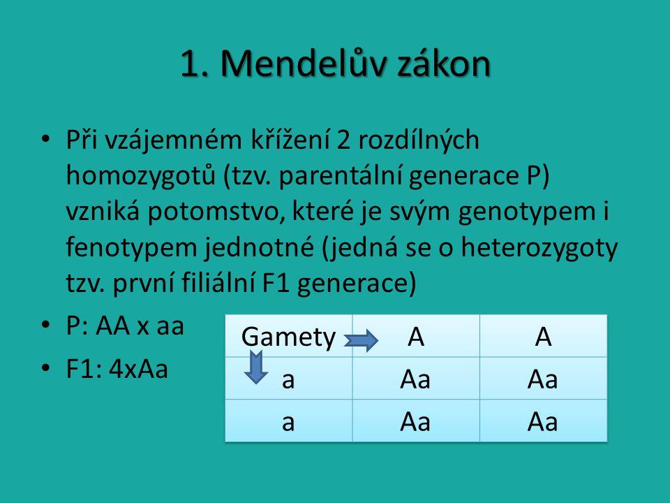 1. Mendelův zákon
