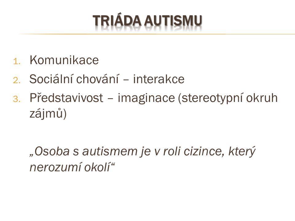Triáda autismu Komunikace Sociální chování – interakce