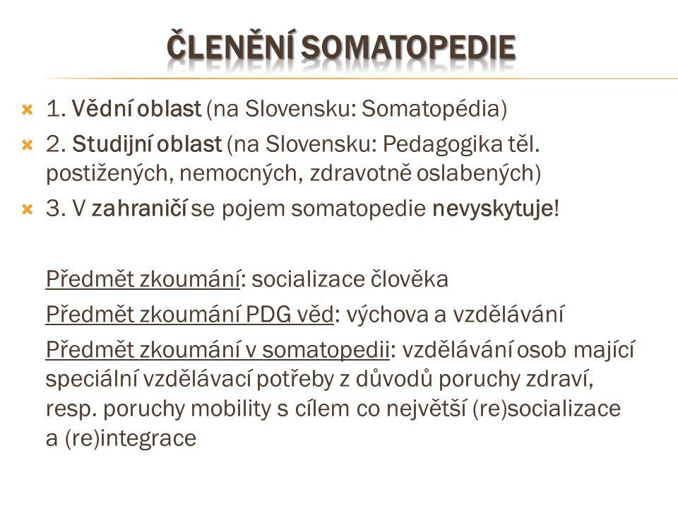 Členění somatopedie 1. Vědní oblast (na Slovensku: Somatopédia)