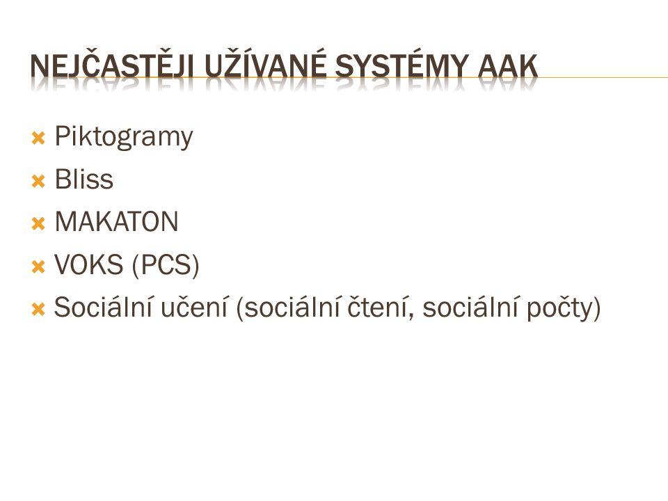 Nejčastěji užívané systémy aak