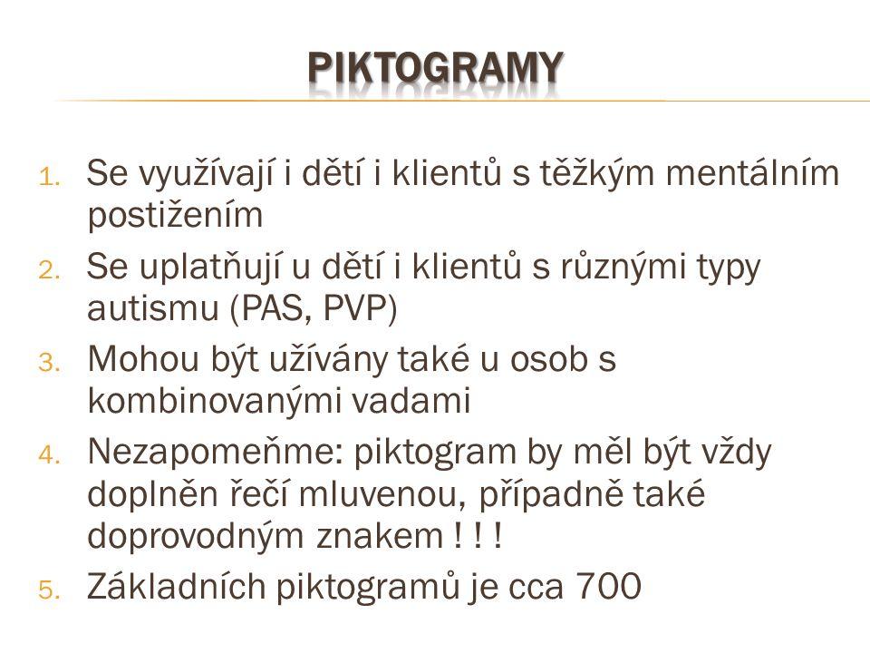 piktogramy Se využívají i dětí i klientů s těžkým mentálním postižením