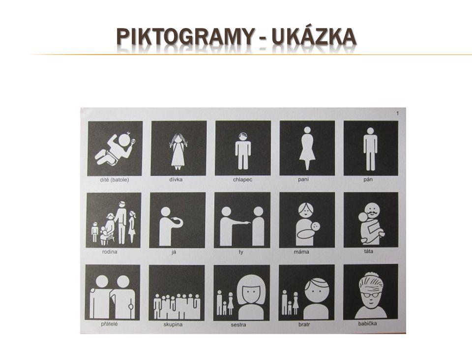 Piktogramy - ukázka