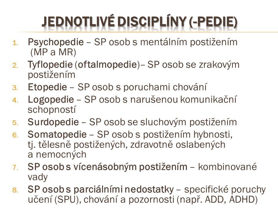 jednotlivé disciplíny (-pedie)