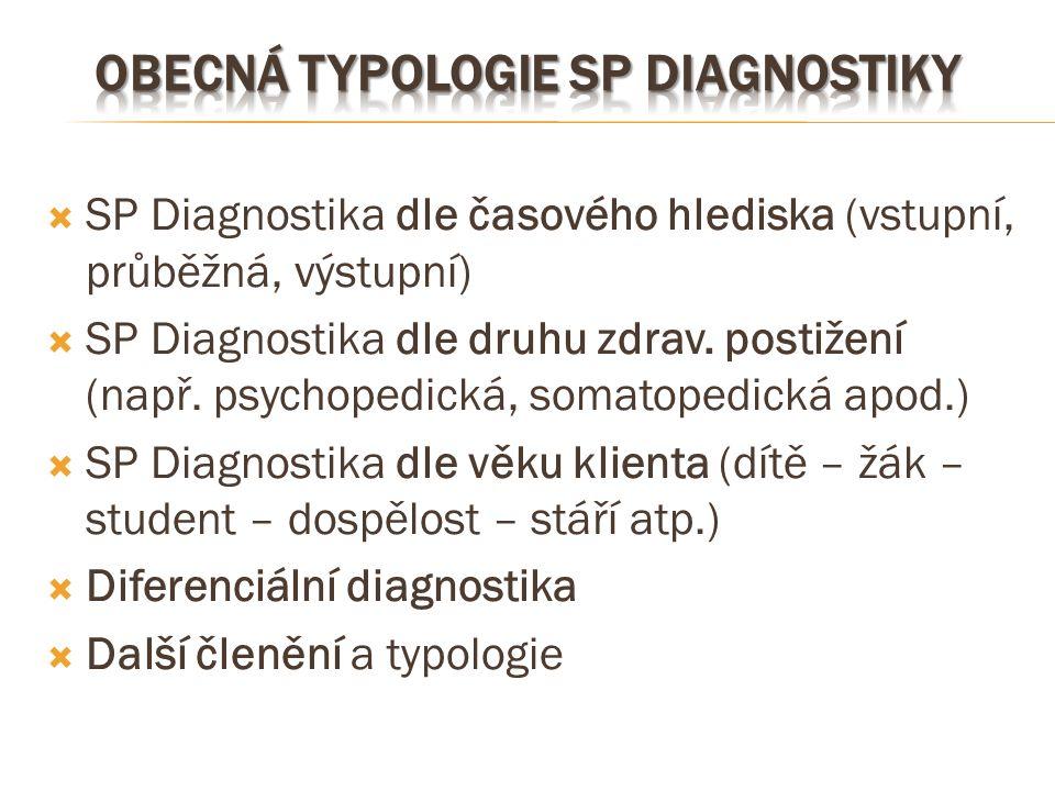 obecná typologie SP diagnostiky