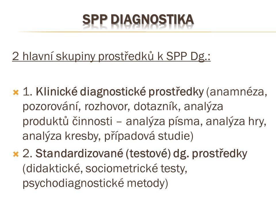 SPP diagnostika 2 hlavní skupiny prostředků k SPP Dg.: