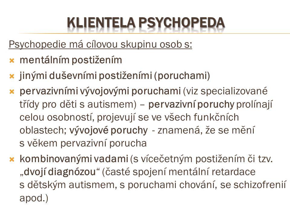 Klientela psychopeda Psychopedie má cílovou skupinu osob s: