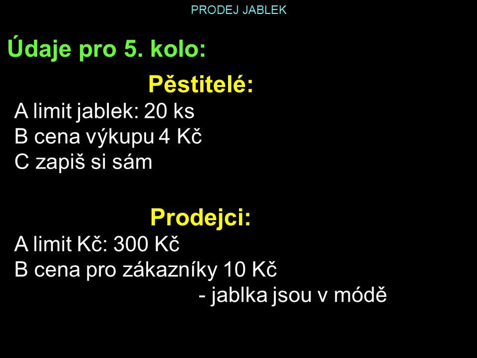 Údaje pro 5. kolo: Pěstitelé: Prodejci: A limit jablek: 20 ks
