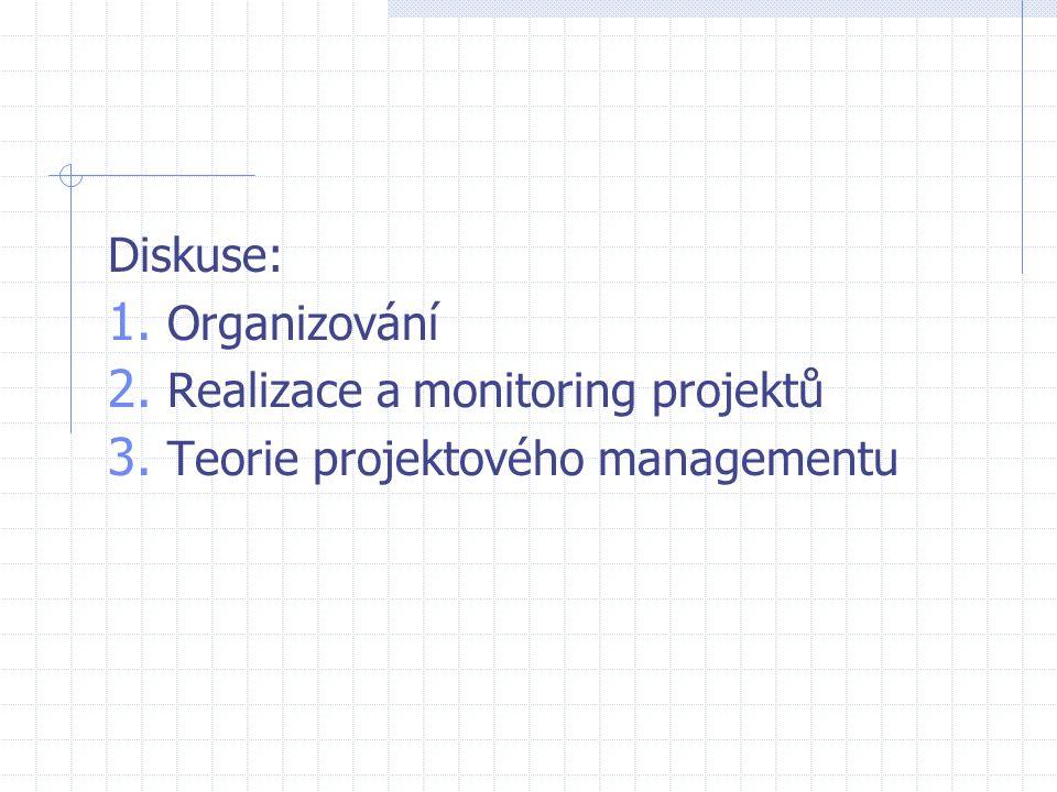 Diskuse: Organizování Realizace a monitoring projektů Teorie projektového managementu
