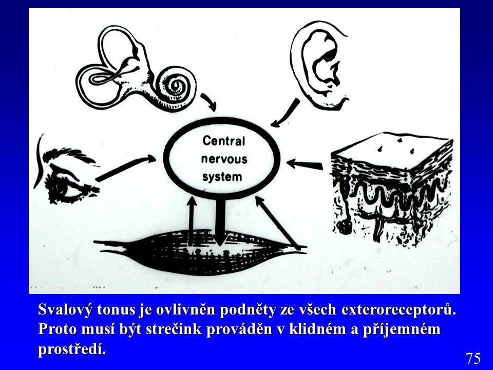 Svalový tonus je ovlivněn podněty ze všech exteroreceptorů