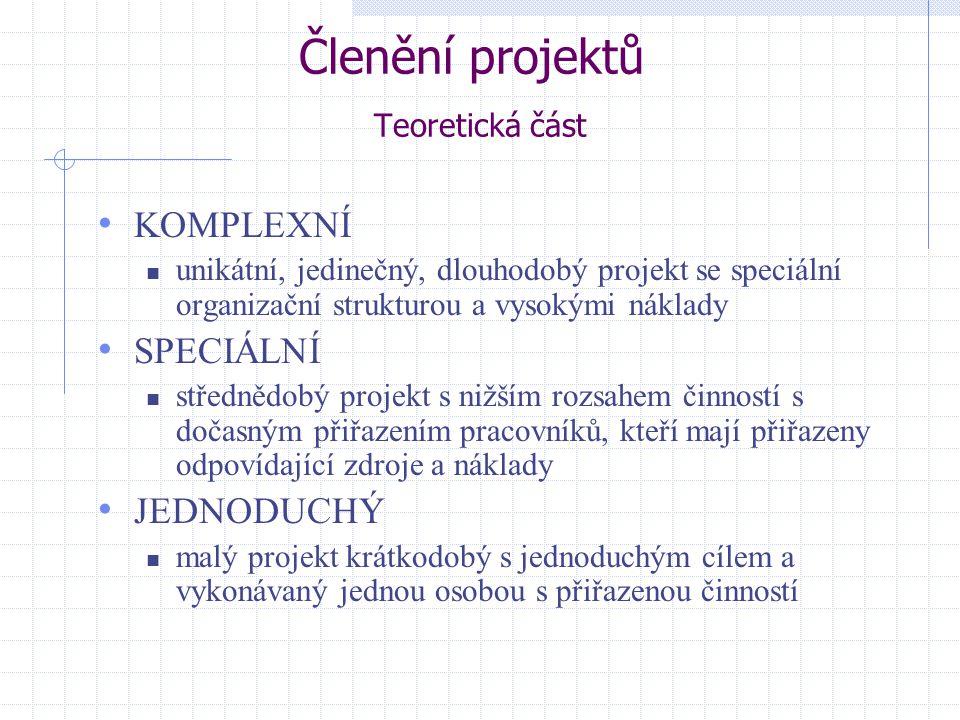 Členění projektů Teoretická část