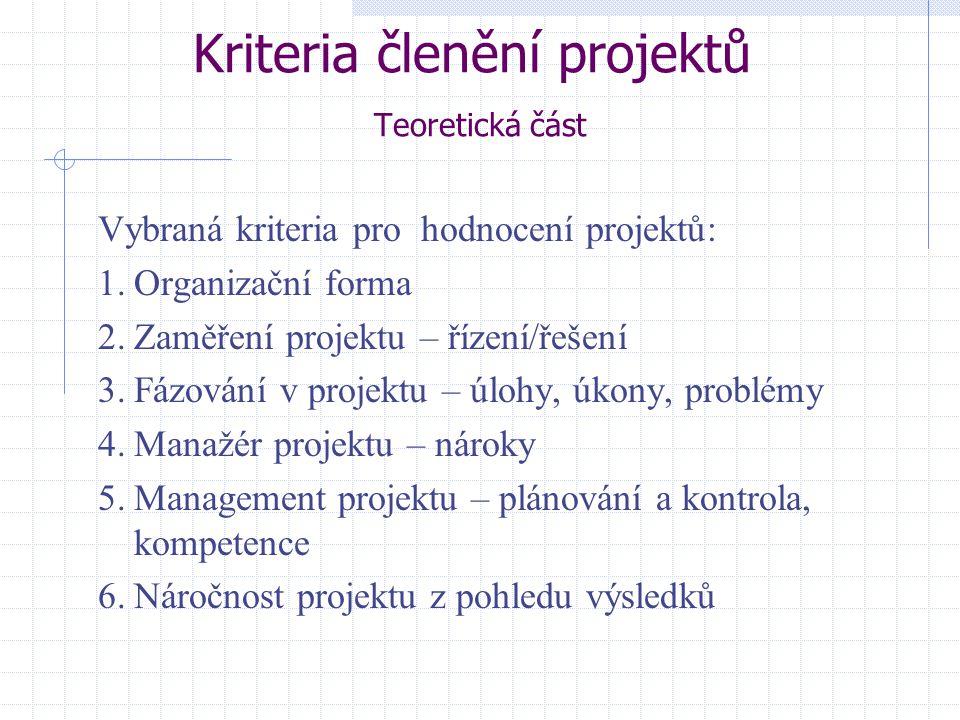 Kriteria členění projektů Teoretická část