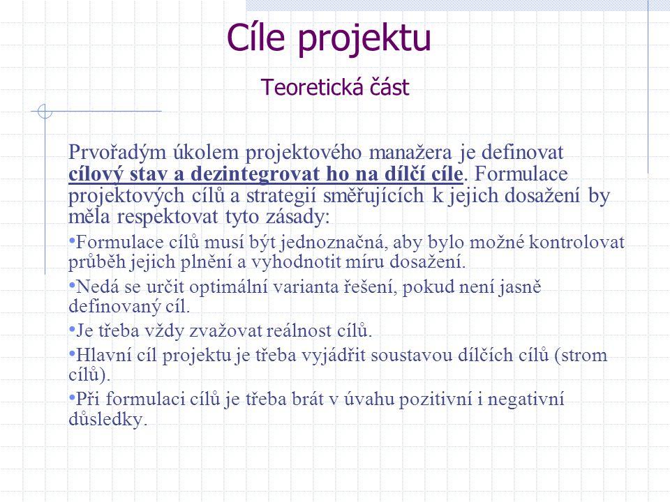 Cíle projektu Teoretická část