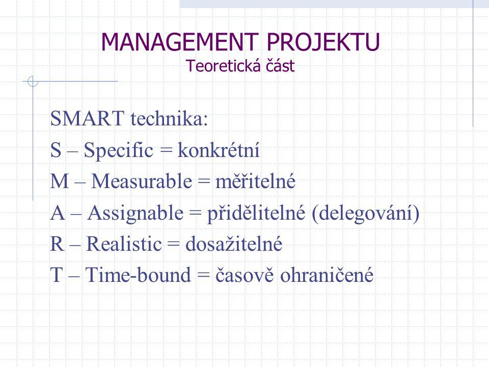 MANAGEMENT PROJEKTU Teoretická část