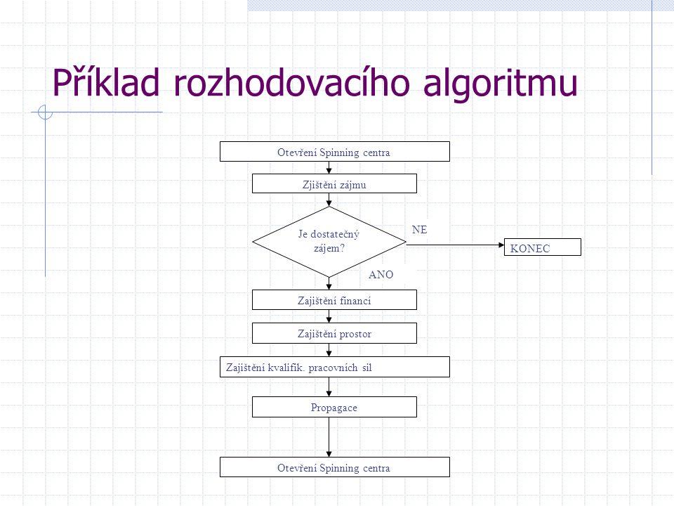 Příklad rozhodovacího algoritmu
