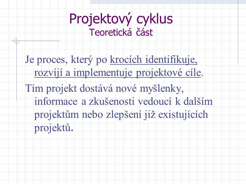 Projektový cyklus Teoretická část