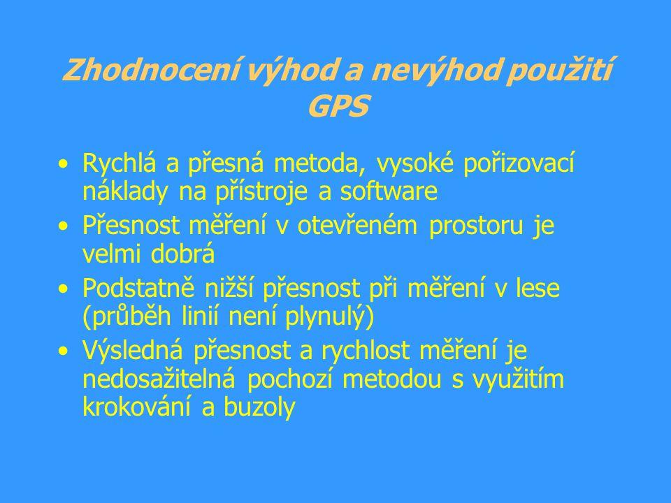 Zhodnocení výhod a nevýhod použití GPS