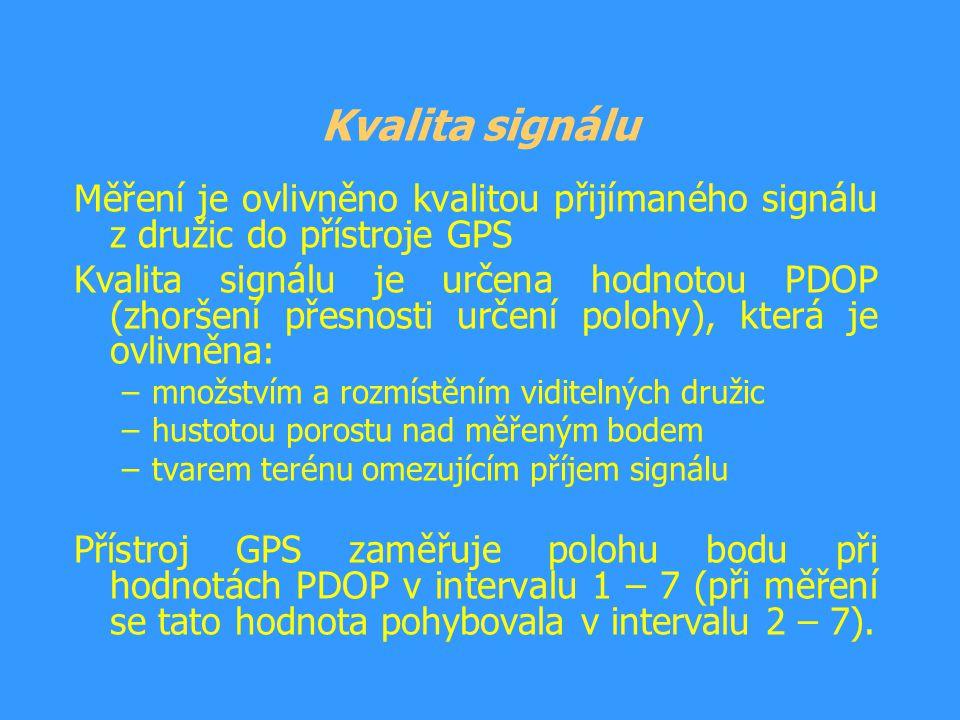 Kvalita signálu Měření je ovlivněno kvalitou přijímaného signálu z družic do přístroje GPS.