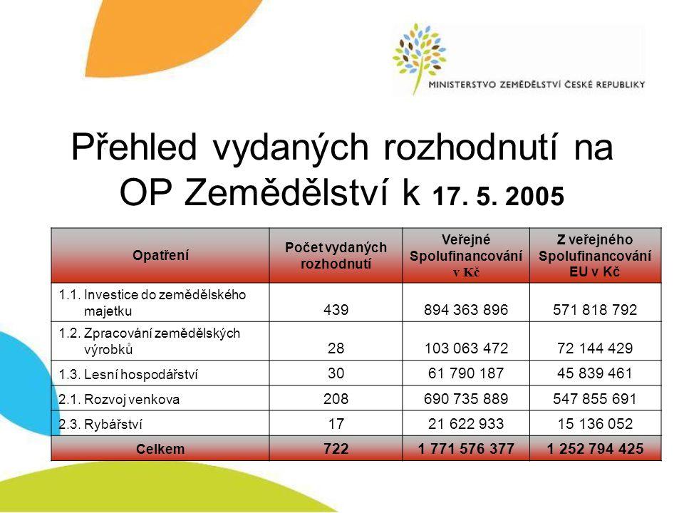Přehled vydaných rozhodnutí na OP Zemědělství k 17. 5. 2005