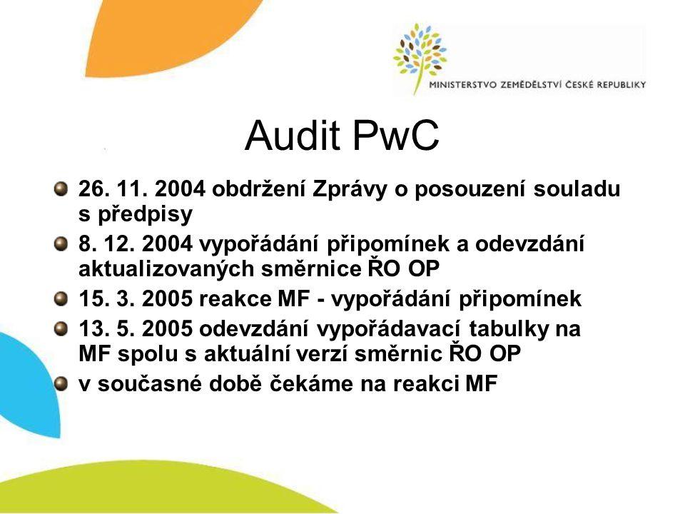 Audit PwC 26. 11. 2004 obdržení Zprávy o posouzení souladu s předpisy