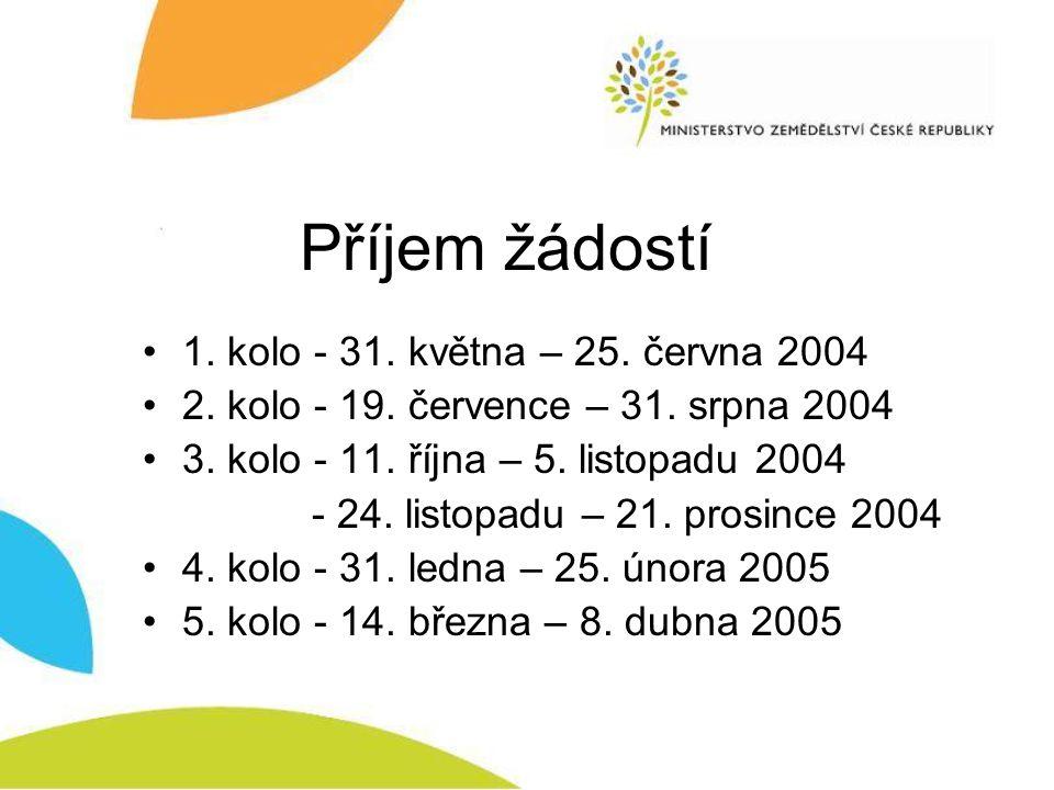 Příjem žádostí 1. kolo - 31. května – 25. června 2004