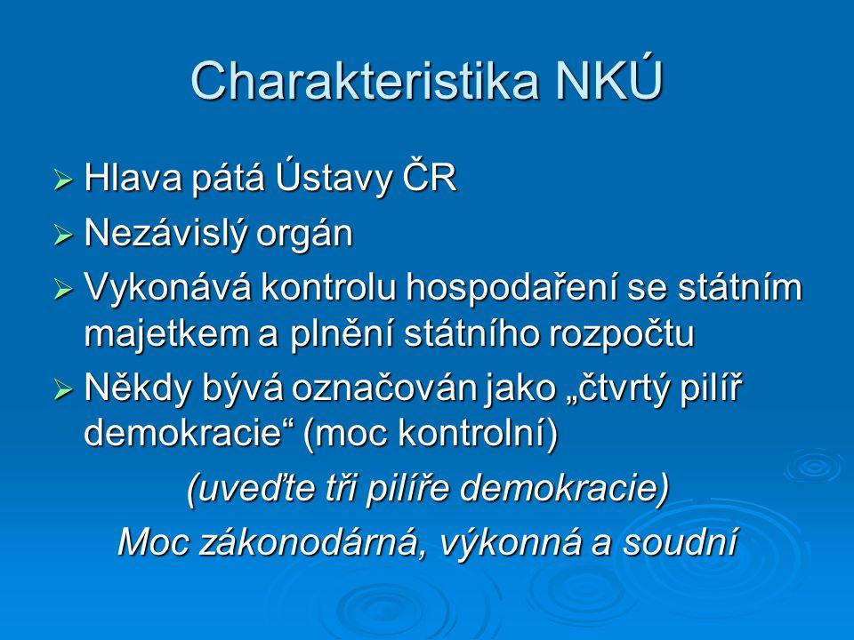 Charakteristika NKÚ Hlava pátá Ústavy ČR Nezávislý orgán