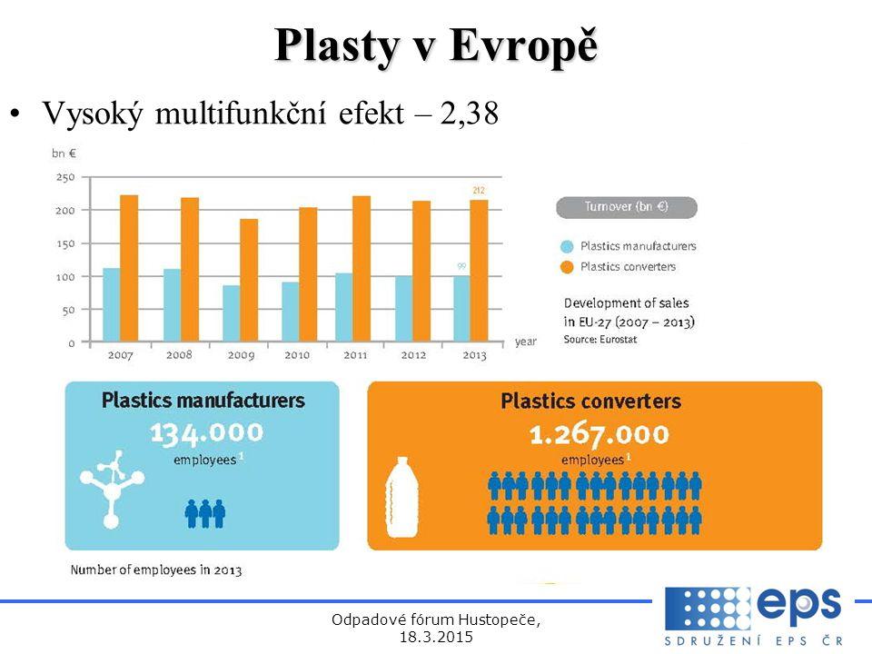 Odpadové fórum Hustopeče, 18.3.2015