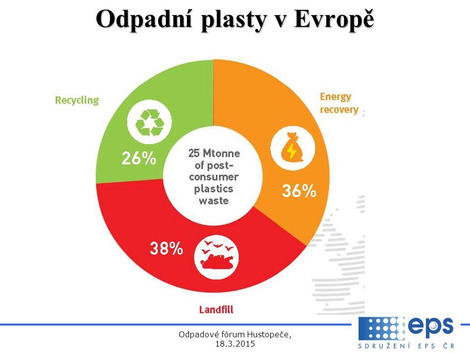 Odpadní plasty v Evropě