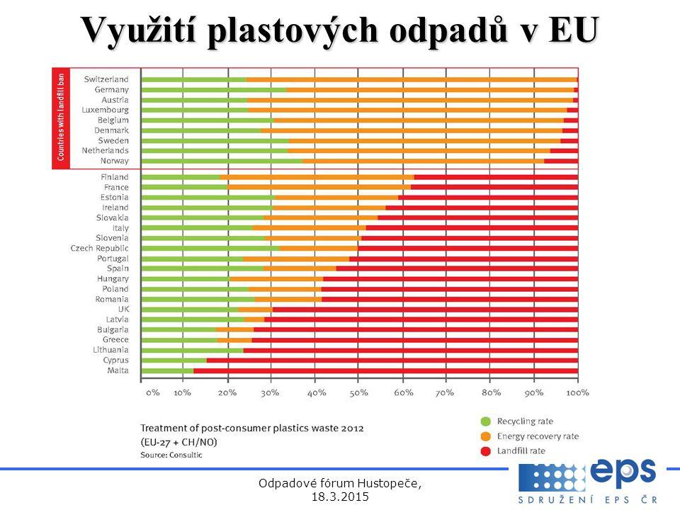 Využití plastových odpadů v EU