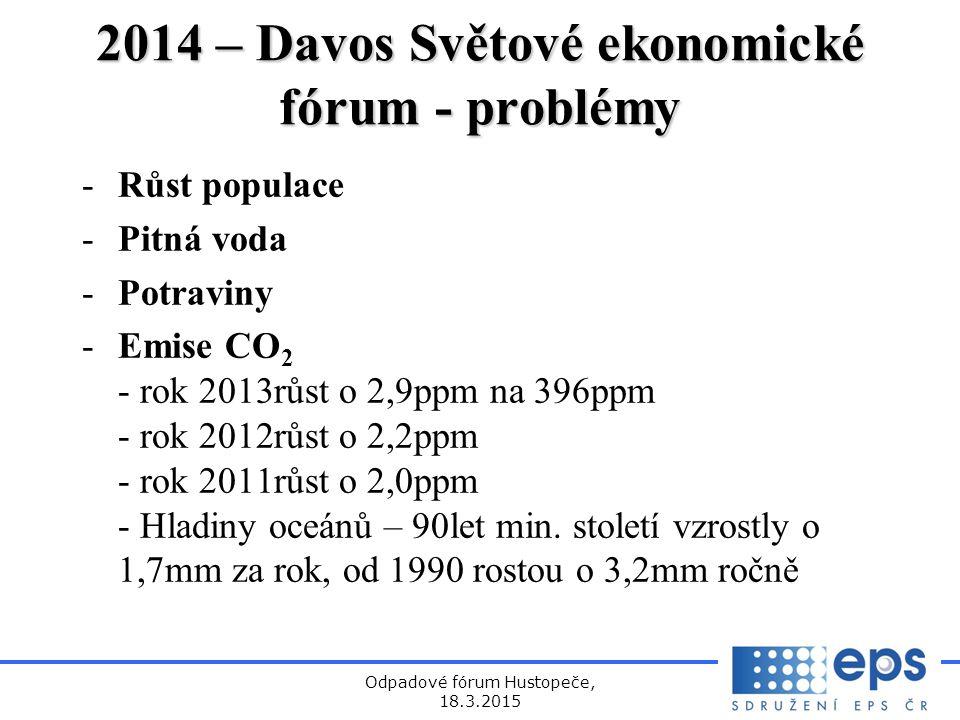 2014 – Davos Světové ekonomické fórum - problémy