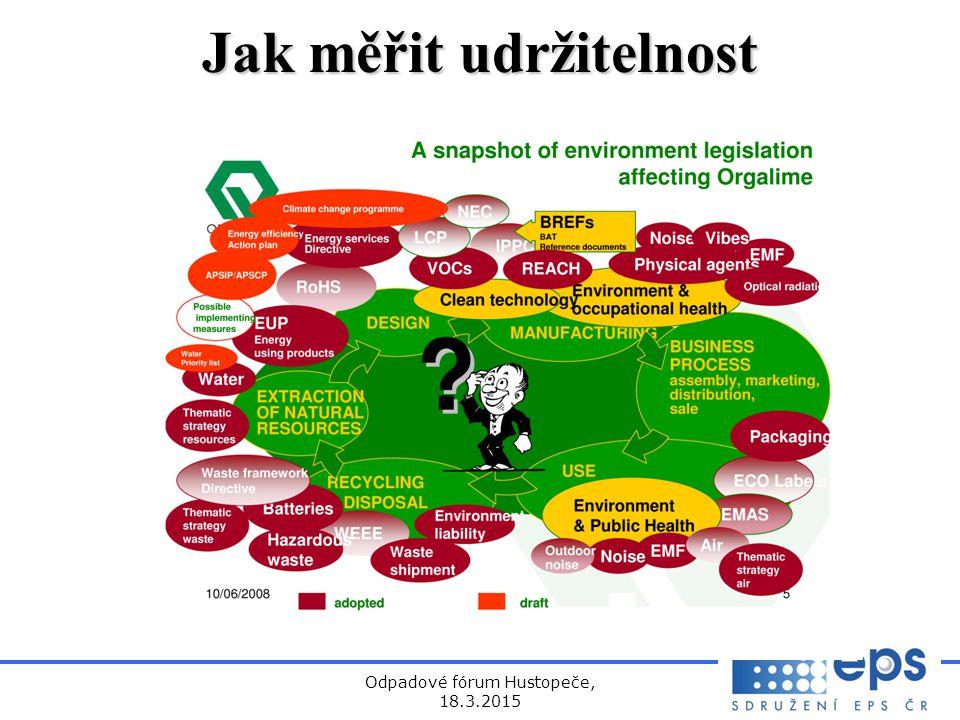 Jak měřit udržitelnost