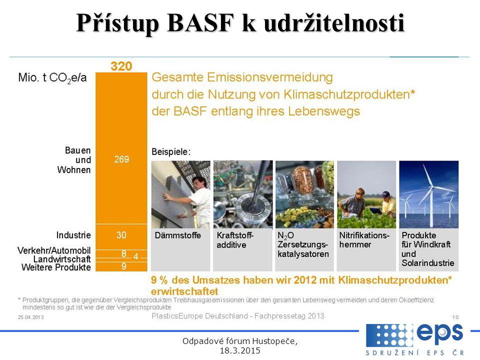 Přístup BASF k udržitelnosti