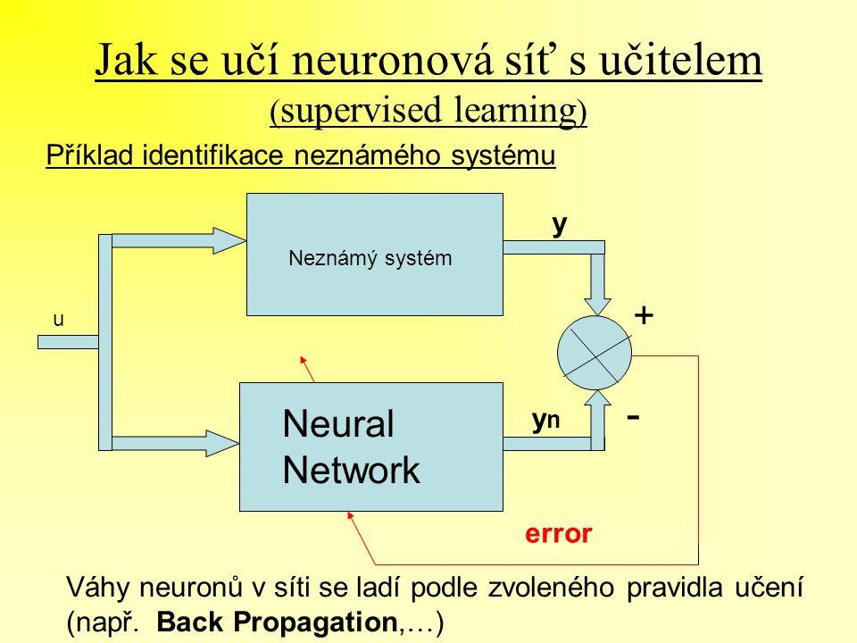 Jak se učí neuronová síť s učitelem (supervised learning)