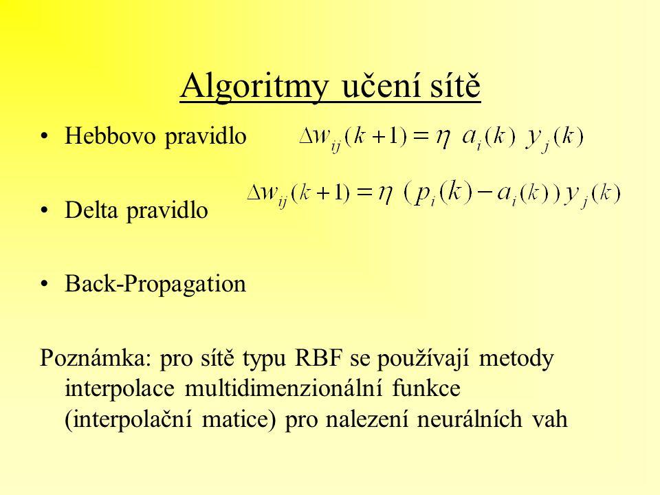 Algoritmy učení sítě Hebbovo pravidlo Delta pravidlo Back-Propagation