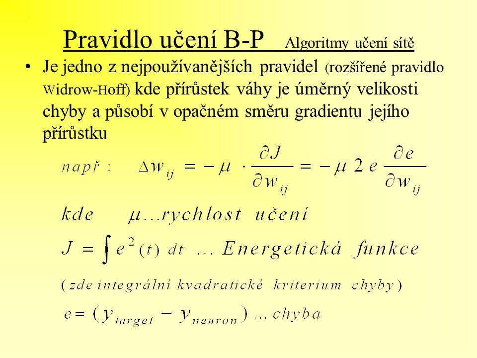 Pravidlo učení B-P Algoritmy učení sítě