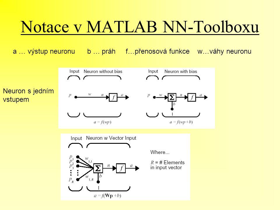 Notace v MATLAB NN-Toolboxu