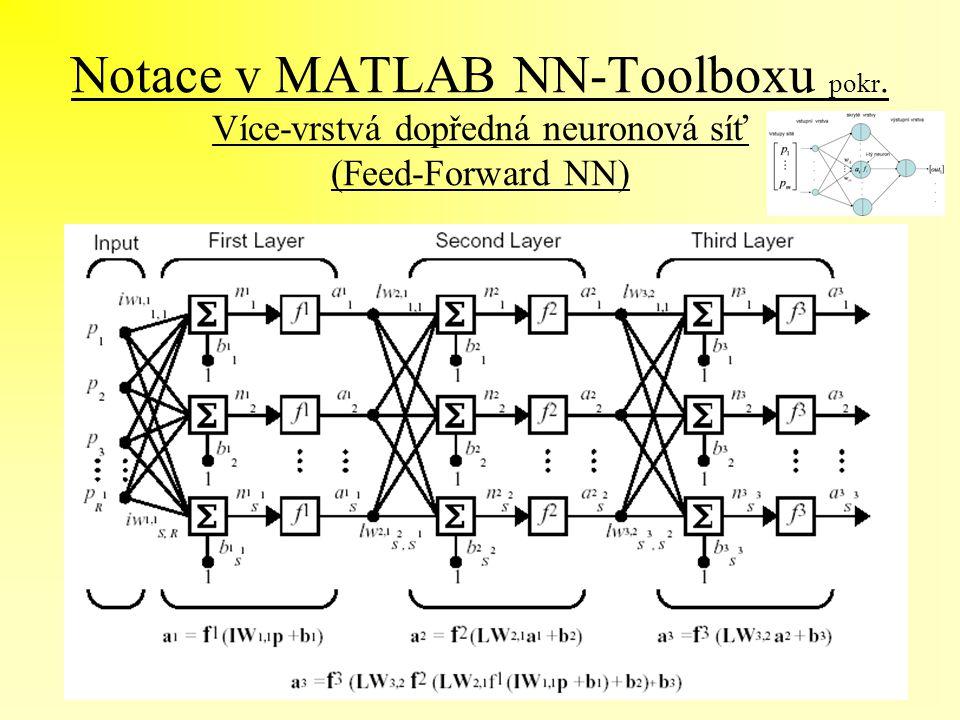 Notace v MATLAB NN-Toolboxu pokr