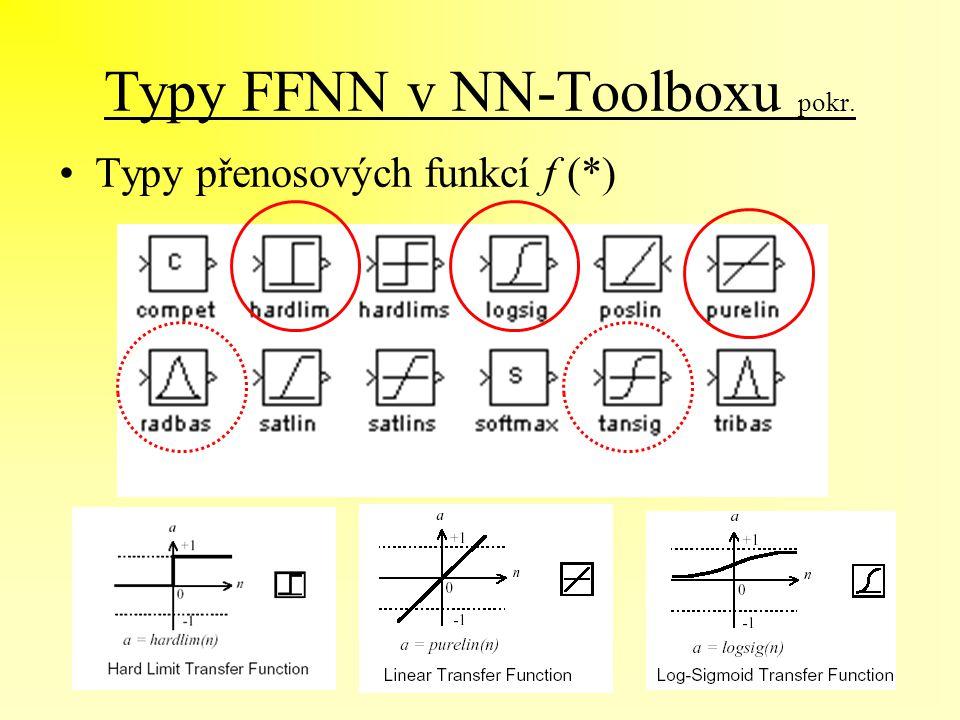 Typy FFNN v NN-Toolboxu pokr.