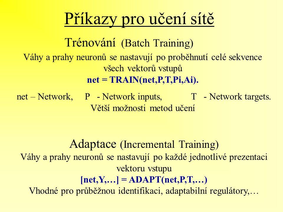 Trénování (Batch Training)