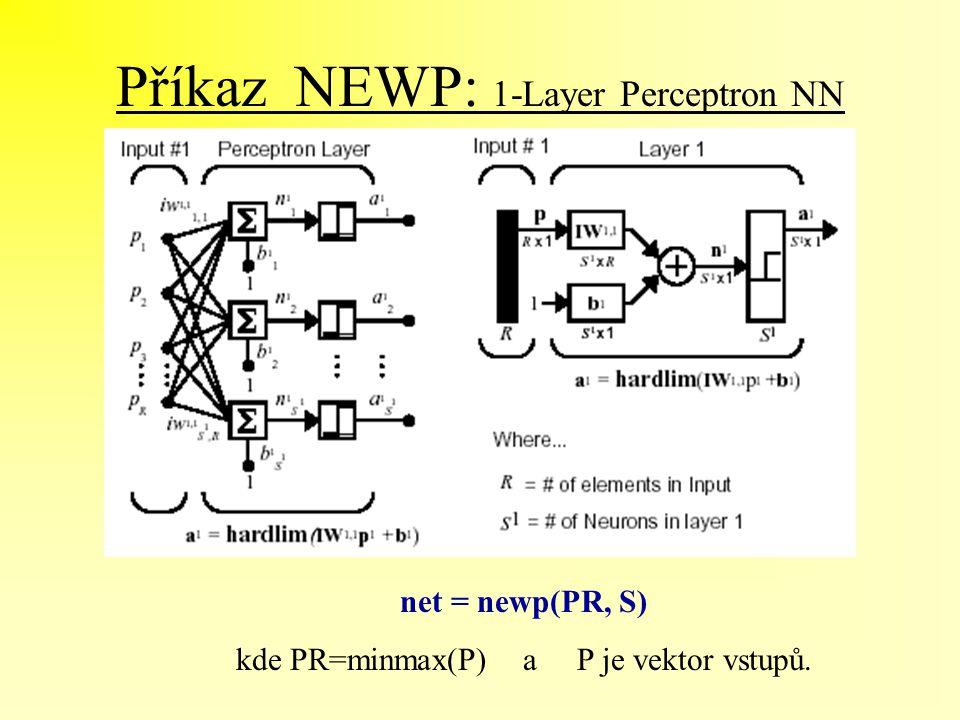 Příkaz NEWP: 1-Layer Perceptron NN